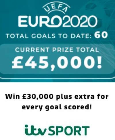 ITV Euro 2020 Prize